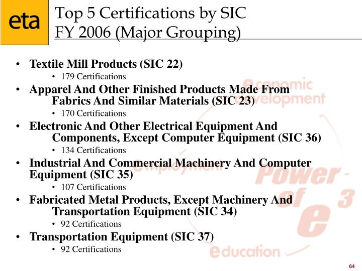 Top 5 Certifications by SIC