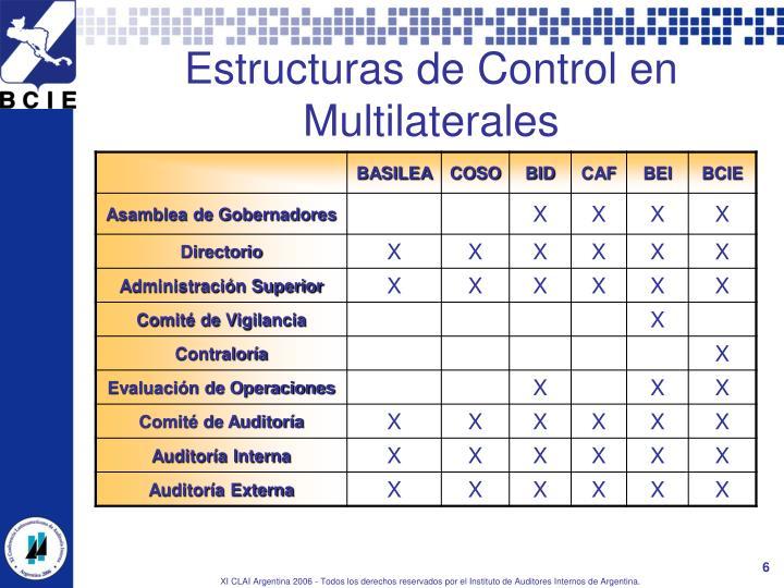 Estructuras de Control en Multilaterales