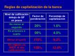 reglas de capitalizaci n de la banca