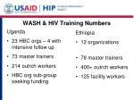 wash hiv training numbers