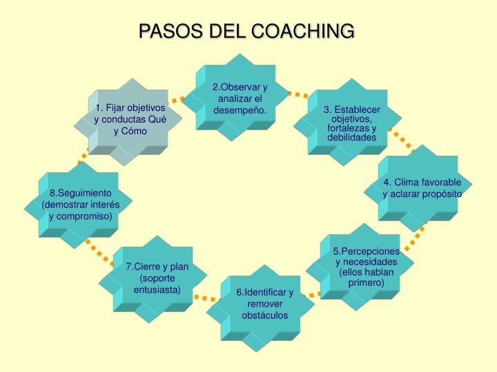 PASOS DEL COACHING