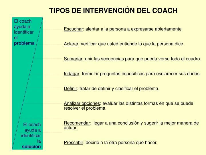 TIPOS DE INTERVENCIÓN DEL COACH