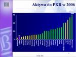 aktywa do pkb w 2006