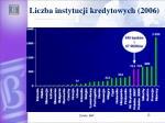 liczba instytucji kredytowych 2006