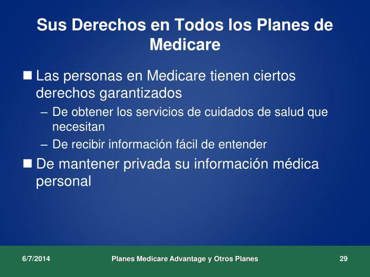 Sus Derechos en Todos los Planes de Medicare