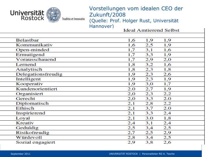 Vorstellungen vom idealen CEO der Zukunft/2008