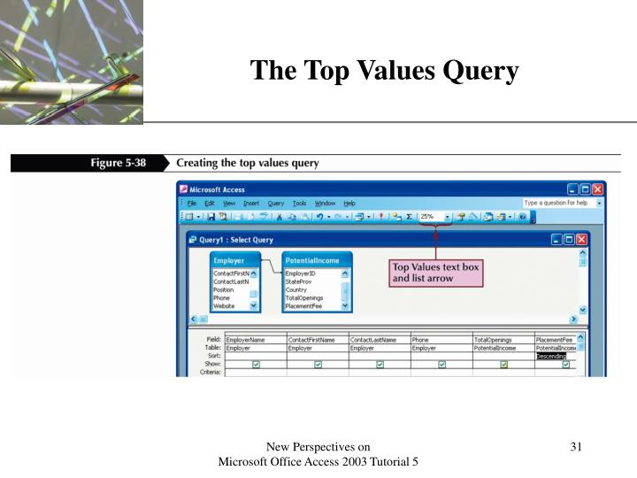 The Top Values Query