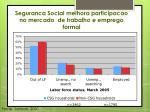 seguranca social melhora participacao no mercado de trabalho e emprego formal
