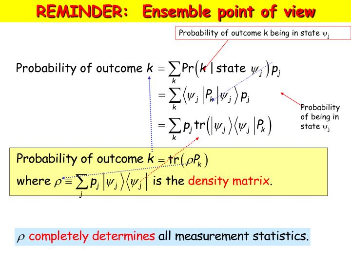 REMINDER:  Ensemble point of view