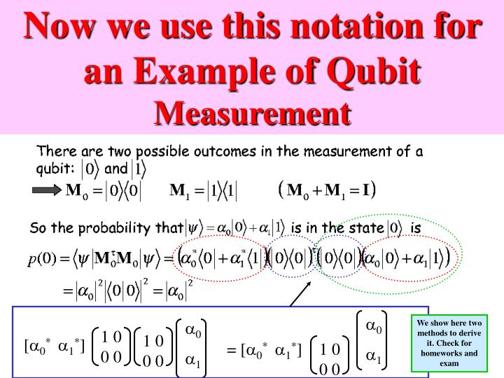 Now we use this notation for an Example of Qubit
