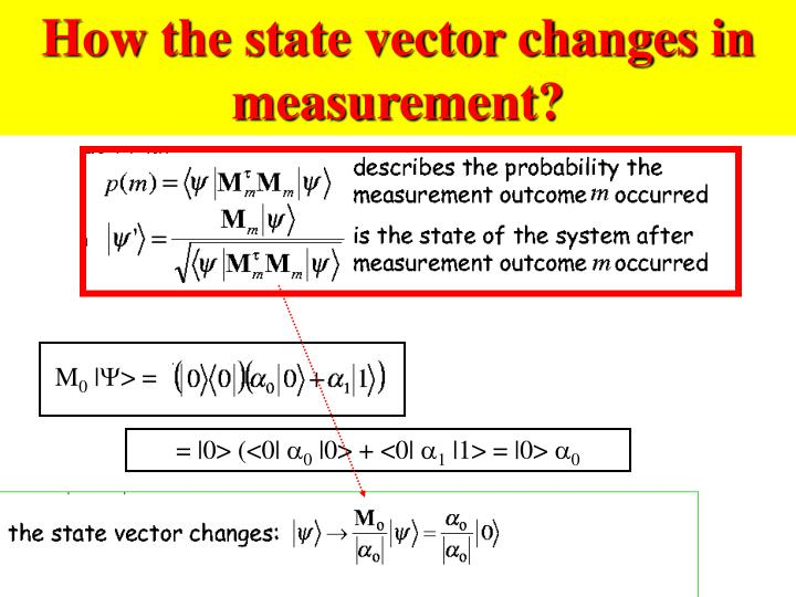 How the state vector changes in measurement?
