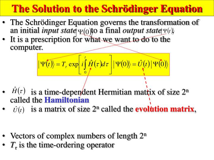 The Solution to the Schrödinger Equation