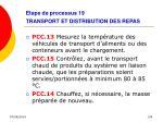 etape de processus 19 transport et distribution des repas3