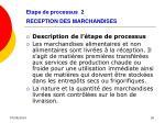 etape de processus 2 reception des marchandises