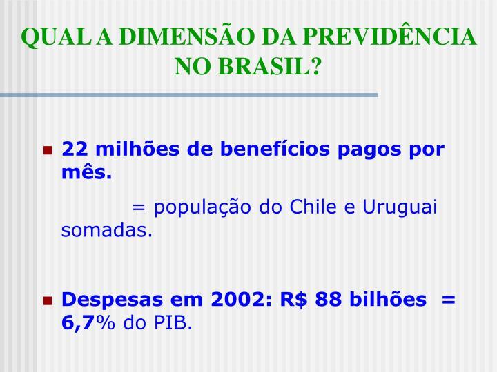 QUAL A DIMENSÃO DA PREVIDÊNCIA NO BRASIL?