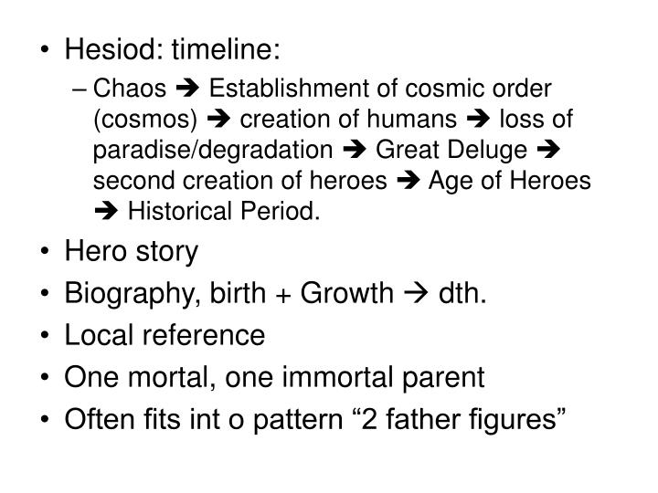 Hesiod: timeline: