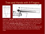 tree and hands with 9 fingers
