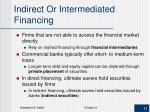 indirect or intermediated financing