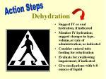 dehydration2
