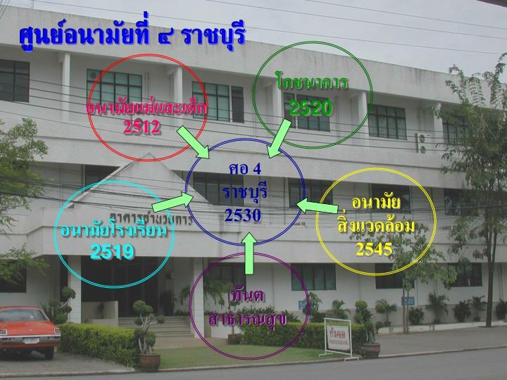 ศูนย์อนามัยที่ ๔ ราชบุรี