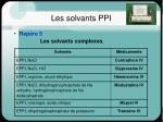 les solvants ppi1