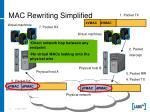mac rewriting simplified