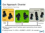 our approach diverter2