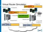 virtual router simulation