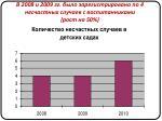 2008 2009 4 50
