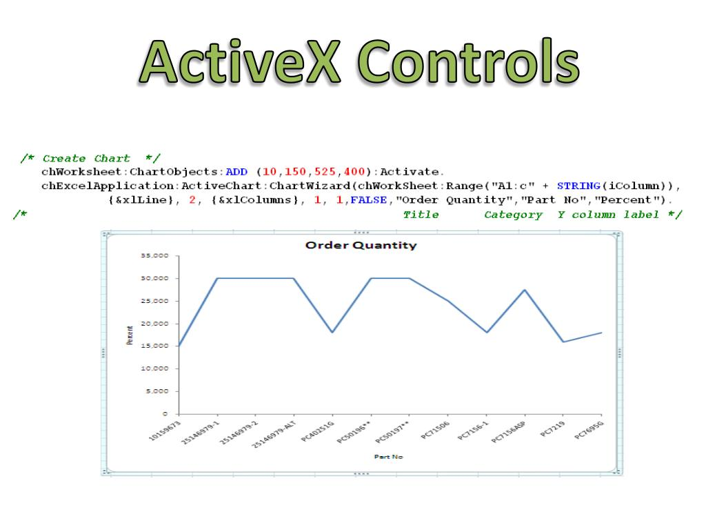 PPT - ActiveX Controls PowerPoint Presentation, free