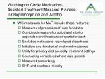 washington circle medication assisted treatment measure process for buprenorphine and alcohol
