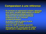 comparaison une r f rence