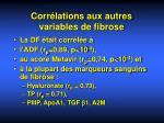 corr lations aux autres variables de fibrose