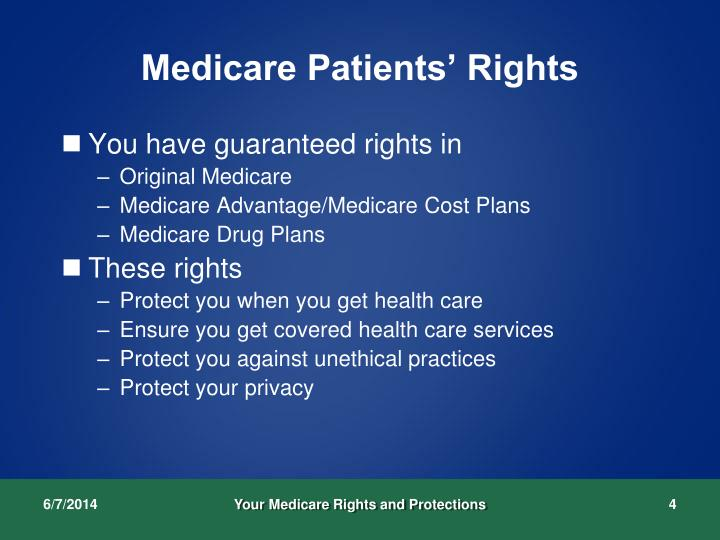 Medicare Patients' Rights