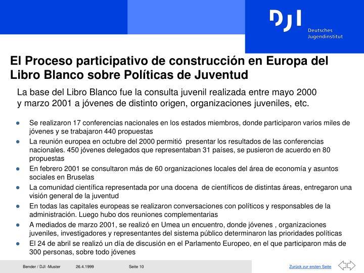 El Proceso participativo de construcción en Europa del Libro Blanco sobre Políticas de Juventud