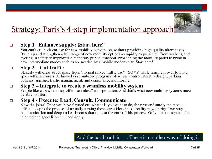 Strategy: Paris's 4-step implementation approach