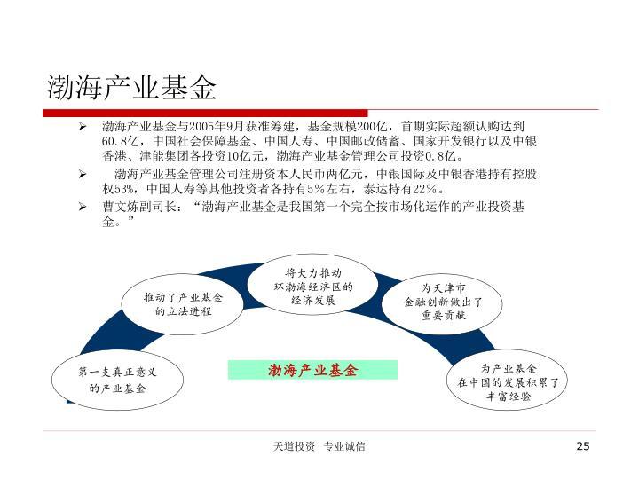 渤海产业基金