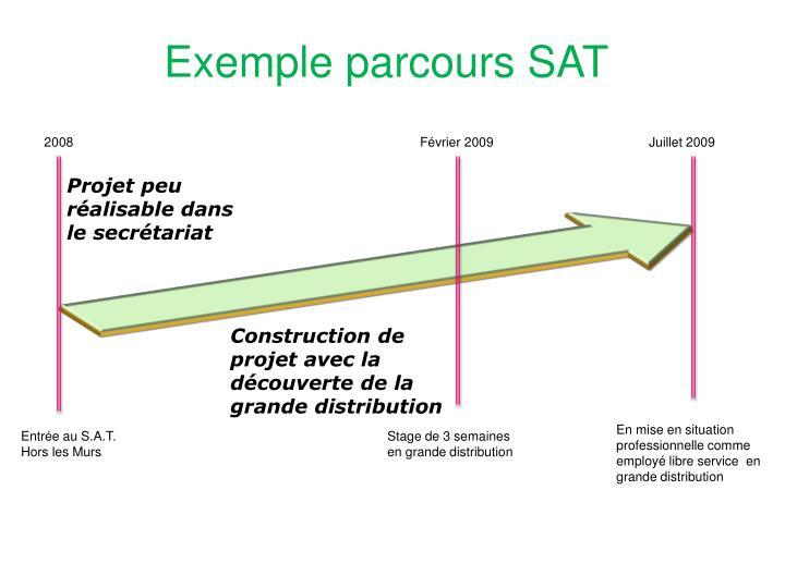 Exemple parcours SAT