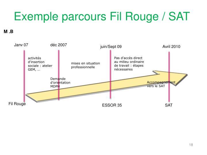 Exemple parcours Fil Rouge / SAT