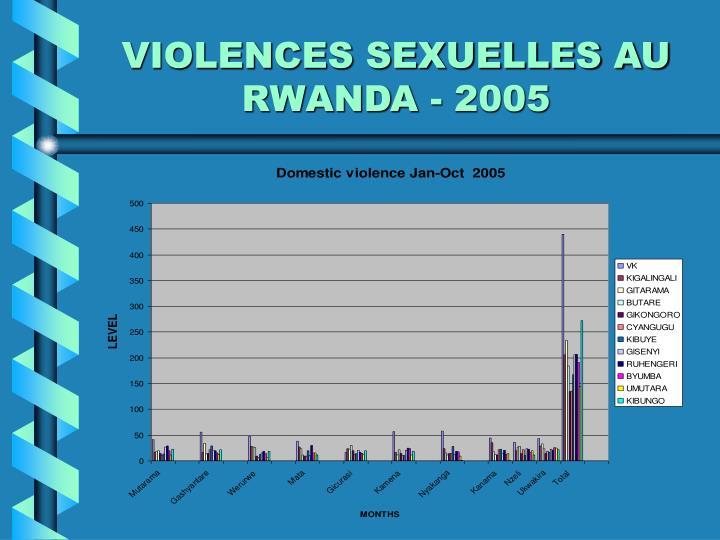 VIOLENCES SEXUELLES AU RWANDA - 2005