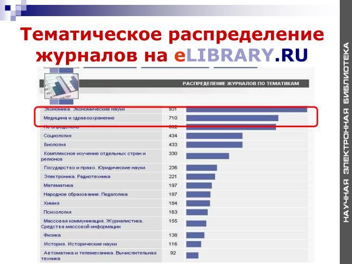 E library ru