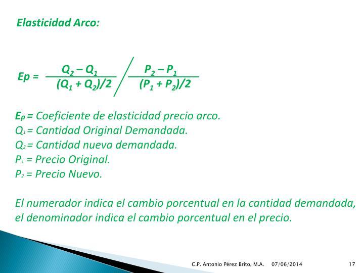 Elasticidad Arco:
