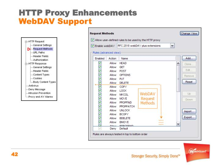 HTTP Proxy Enhancements