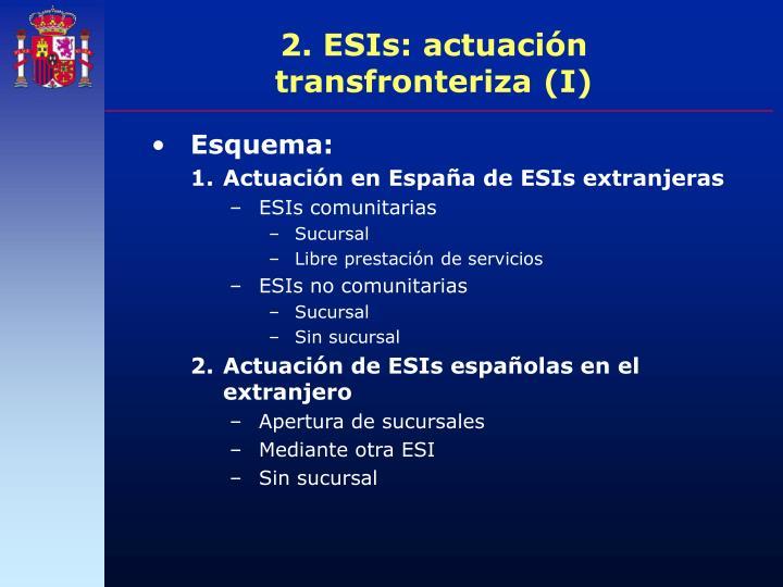 2. ESIs: actuación transfronteriza (I)