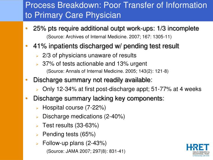 Process Breakdown: Poor Transfer of Information to Primary Care Physician