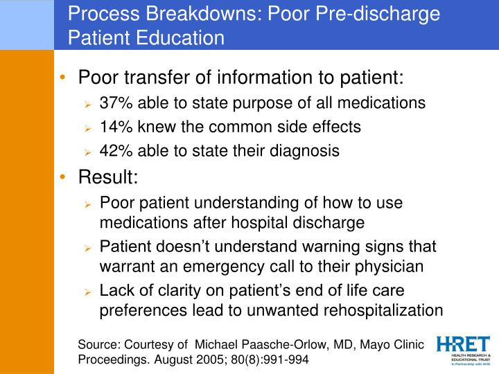 Process Breakdowns: Poor Pre-discharge Patient Education