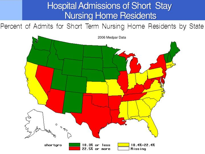 Hospital Admissions of Short  Stay