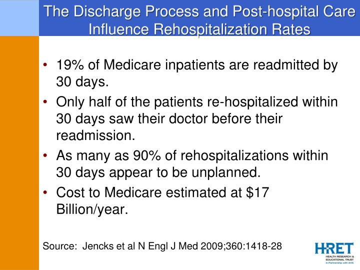 The Discharge Process and Post-hospital Care