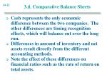 3 d comparative balance sheets