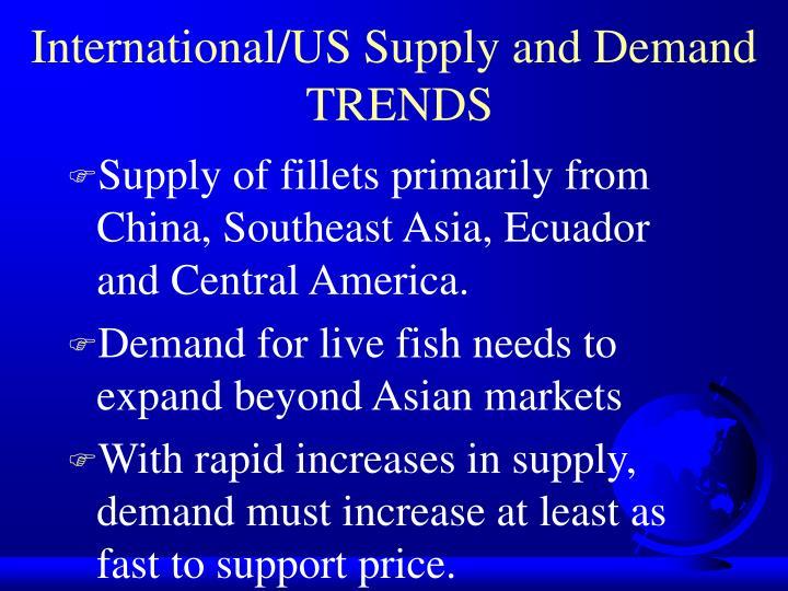 International/US Supply and Demand